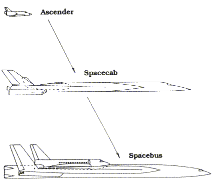 Sketches of the Bristol SpacePlane Ascender, Spacecab and Spacebus