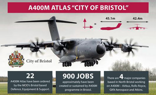 RAF names new plane 'City of Bristol'