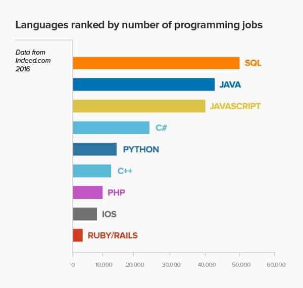 talkit-programming-languages