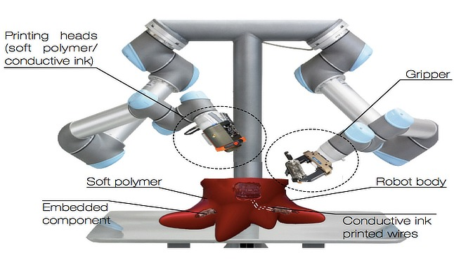 Bristol to develop system for autonomous robot evolution