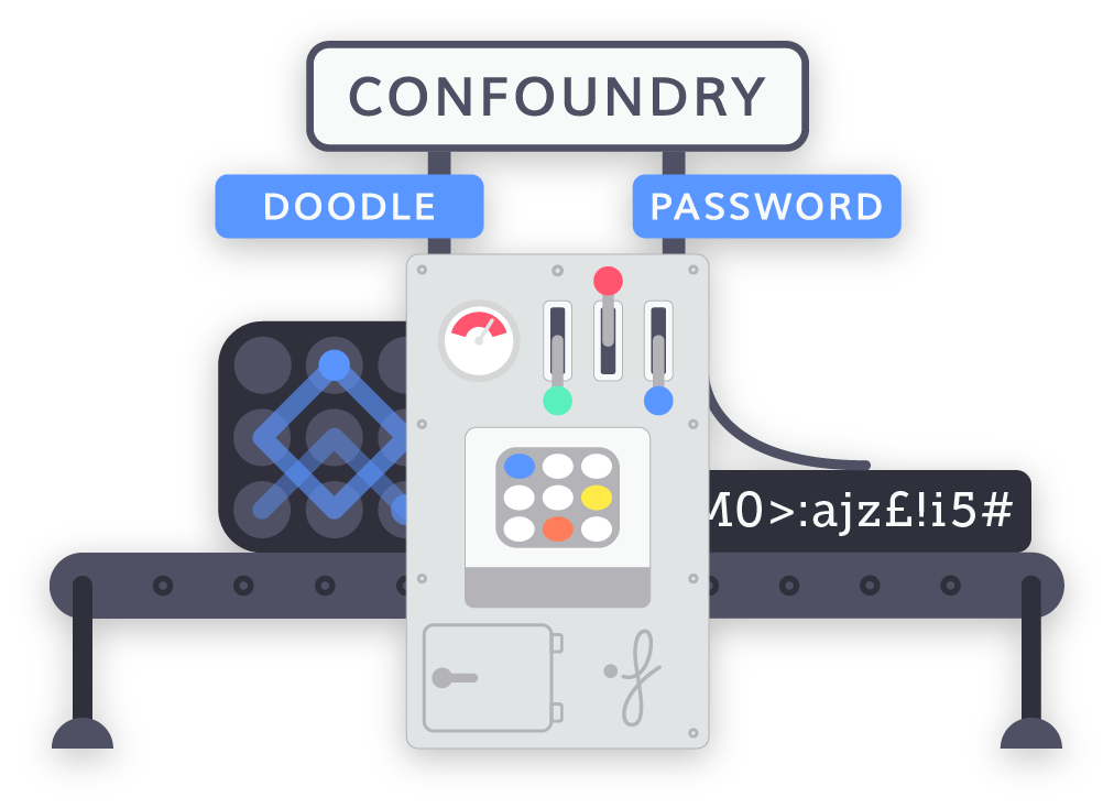 New password management app lets you doodle your way to security
