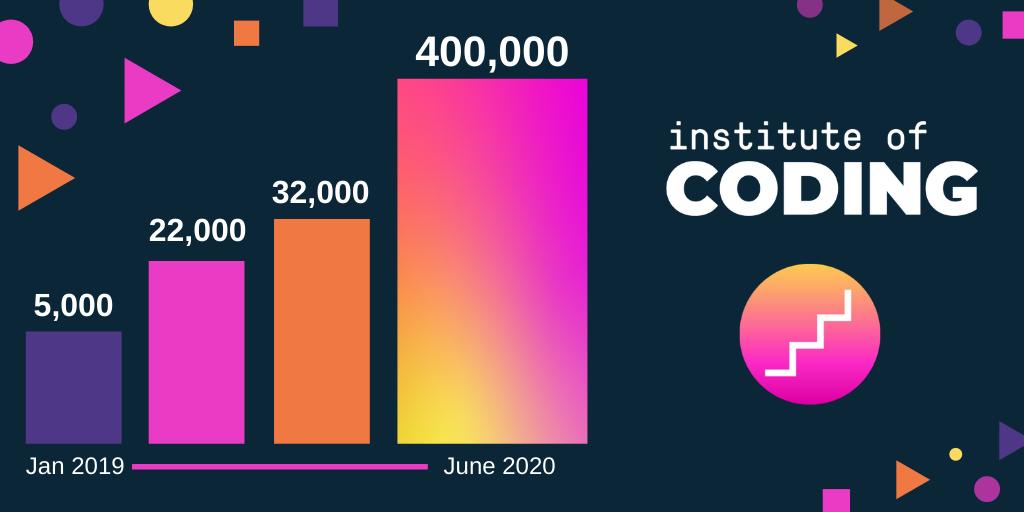 Institute of Coding sees over 400k enrol for digital skills courses